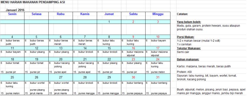 menu MPASI bulan ke-6